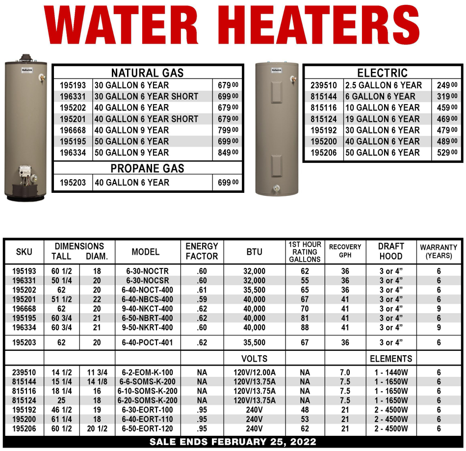 Strasser Hardware Commercial Industrial Supply - Water Heaters